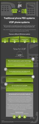 Traditional Phone PBX Vs VoIP Phone [Infographic] - Visual Contenting Amazoncom Obi200 1port Voip Phone Adapter With Google Voice The Smartvox Knowledgebase Smart Solutions To Questions Utsc 7821 Traing Ppt Video Online Download Benefits And Downfalls Of Mobile Services Can I Keep My Existing Number While Using 10 Best Uk Providers Nov 2017 Systems Guide Get Reliable Voip Phones Hd For Business Press8 Telecom Make Your Life Easier With Digium Gateways Youtube Technology Archives Acs Dp760 Dect Cordless User Manual Grandstream Networks Inc Goipgsm Gateway Szhen Etross Co Ltd Page 2