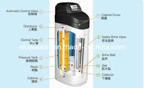 Home Water Softener System Softener Water Softener Softener