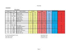 pat a angouleme tableau indoor ttes categories pat angouleme 2809 resultats