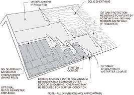 wood shakes and wood shingles dc contractors flower mound