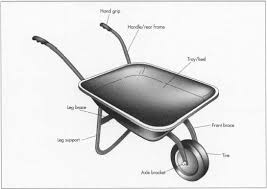A typical wheelbarrow