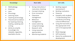 Resume Soft Skills For 6 In Format And Hard