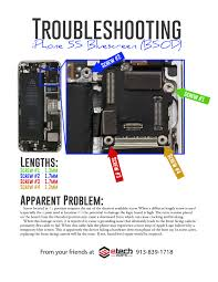 Troubleshooting iPhone 5s Blue Screen of Death eTech Parts
