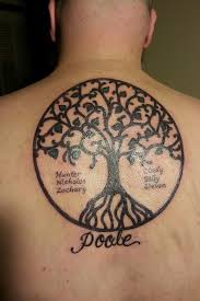 Family Tree Tattoos For Guys