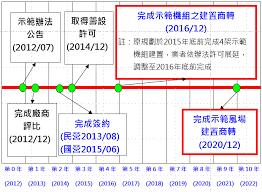 bureau vall馥 st mitre i pdf