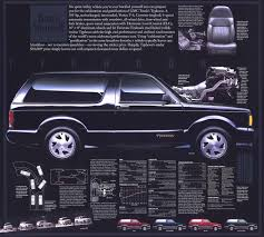 Clint Eastwood And The GMC Typhoon: An Unexpected Die-Hard - The ... Mike Zadick On Twitter Thank You Ames Ford And The Johnson Family Storm Horizon Tracing Todays Supersuv Origins Drivgline 2001 Vw Polo Classic Cyclone Fuel Saver I South Africa Gmc Syclone Pictures Posters News Videos Your Pursuit Mitsubishi L200 D50 Colt Memj Ute Pickup 7987 Corner 1993 Typhoon Street Truck Youtube Forza Motsport Wiki Fandom Powered By Wikia Jay Leno Shows Off His Ultrare Autoweek Eone Custom Fire Apparatus Trucks 1991 Classicregister For Sale Near Simi Valley California 93065 Chiang Mai Thailand July 27 2017 Private Old Car Stock