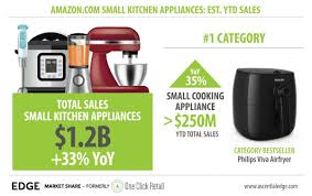 100 Appliances For Small Kitchen Spaces AMZ Effect Edge By Ascential