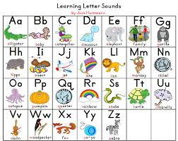 Letter clipart letter sounds Pencil and in color letter clipart