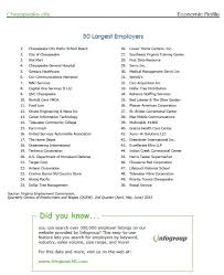 Employers Chesapeake Virginia Department of Economic Development