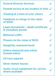 Tasmania Cremation Package Prices