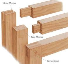 mortise and tenon wood joint plans diy how to make shiny91oap