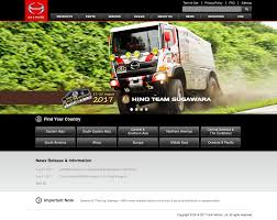 Hino Global Competitors, Revenue And Employees - Owler Company Profile Coloured Truck Stock Photos Images Alamy Service Utility Trucks For Sale N Trailer Magazine Dr Congos Artisanal Cobalt Miners Chinese Companies And Selfdriving Are Going To Hit Us Like A Humandriven Global Trucks Parts Export Inc About Global Mineral Traders Ltd Trader Gmt Freightliner Stepvans 363 Listings Page 1 Of 15 Bronco F150 Mustang Hybrids Headline New Ford Portfolio Automechanika Worlds Leading Trade Fair For The Automotive 1994 Mack Cl700 Truckpapercom E7 300 Mechanical Engine Assembly For Sale 550449