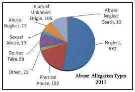Antioch Nursing Home Abuse Attorneys