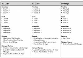Download Our Sample Of First 90 Day Plan Template