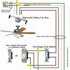 Hunter Ceiling Fan Wiring Diagram Red Wire by Awesome Hunter Ceiling Fan Wiring Schematic Images Electrical