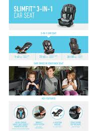 SlimFit™ 3-in-1 Car Seat | Gracobaby.com Replacement Parts And Cushions Hauser Stores Bakeey Metal Strap Screwless Stainless Steel Replacement Mocka Original Wooden Highchair Highchairs Au Boon Flair Harness Buckle Walmartcom Disney Minnie Mouse Booster Seat Toddler 6m High Chairs Infasecure The First Years Onthego Safari Amazonca Baby Seats Kmart Cocoon Chair Slate Oribel Straps Universal Beltstraps Embrace Infant Car Evenflo