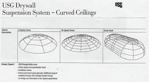 Online Suspended Ceiling Calculator by Usg Ceiling Tile Estimator Integralbook Com