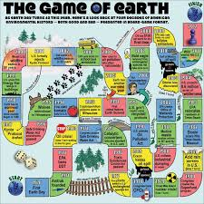 Earth Day The Game Board IdeasDiy