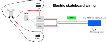 Skate Board Diagram - Library Of Wiring Diagram • Avenue Suspension Trucks Store New Black Skateboard Parts On White Stock Photo Royalty Free A Background Truck And Wheels Carver C7 65 Surf Sushi Pagoda 525 Planetextremeeu Bmx Shop Pro Whosale Suppliers Aliba Century C60 Goldcoast North America Diagram Drawing Trusted Wiring Uerstanding Collective Element Skateboards Trinity Rasta 55 Hanger Longboard 325 Inch Wheel 59x45m Abec 9