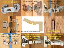 Black Non Mortise Cabinet Hinges by Kitchen Cabinet Hinges Types Ideas Home Interior U0026 Exterior