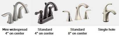 Delta Lavatory Faucet 2538 by Bathroom Sink Faucet The Home Depot Community