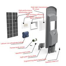 BRIGHTINWD Solar Power Motion Sensor Wall Light 22 LED Dual Head