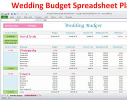 Wedding Planner Budget Template Excel Spreadsheet
