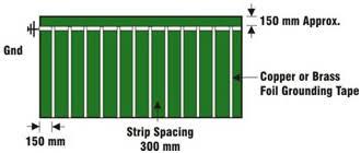 how to ground a floor esd vinyl tile