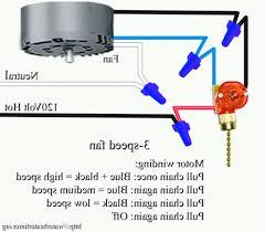 3 speed ceiling fan switch gasdryernotheating info