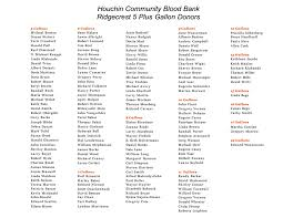 Safe Halloween Bakersfield 2015 by News And Events Houchin Community Blood Bank Page 32
