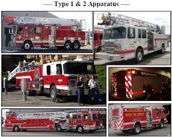 Apparatus – Apparatus Equipment & Service City Of Rochester Meets New Community Requirements With A Custom Home Rosenbauer Leading Fire Fighting Vehicle Manufacturer Minnesota Firetruck Maker Delivers Engines Worldwide Startribunecom America Built For The People Who Need It Blend Filealtenburgnobitz Airport Pantherjpg Wikipedia Manrosenbauer Hlf 20 Rescue Pumper Up Close Pinterest Lego 13 Million Mercedes Wawe10 A Riot Cops Wet Dream Fire Truck Sales Front Line Services Fighting Innovations