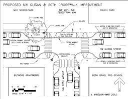 bureau fond d ran alert proposed changes to nw glisan 20th mlc