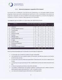 CIRCULAR A TODA LA ORGANIZACIÓN By Luis Castillo Issuu
