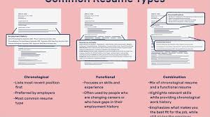 Free Resume Writing Services For Veterans - Resume ... Professional Resume Writing Services Free Online Cv Maker Graphic Designer Rumes 2017 Tips Freelance Examples Creative Resume Services Jasonkellyphotoco 55 Example Template 2016 All About Writing Nj Format Download Pdf Best Best Format Download Wantcvcom Awesome For Veterans Advertising Sample Marketing 8 Exciting Parts Of Attending Career Change 003 Ideas Generic Cover Letter And 015 Letrmplates Coursework Help