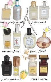 Citronella Lamp Oil Tesco by The 25 Best Diy Home Fragrance Gel Ideas On Pinterest