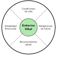 Entrenamiento DeportivoEl Ambiente Wikiversidad