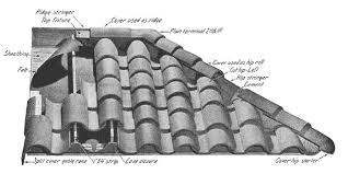 clay roof tile patterns styles of clay roof tiles concrete