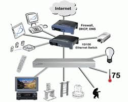 Emejing Home Wireless Network Design Images - Amazing House ... 9 Simple Ways To Boost Your Home Wifi Network Mental Floss Enchanting Wireless Design Gallery Best Idea Home 100 Diagram Before You Install Windows Apple Router For A Designing A Peenmediacom Diagrams Highlyrated By It Pros Techrepublic Ethernet Commercial Floor Plan Vhf Directional Emejing Wifi Pictures Decorating Sver 63 Logo Templates Ubiquiti Unms