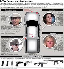 LaVoy Finicum Shot 3 Times As He Reached For Gun, Investigators Say ... Traxxas Erevo Trucks Gone Wild Home Facebook The 100 Best Video Game Soundtracks Of All Time Lavoy Finicum Shot 3 Times As He Reached For Gun Investigators Say Scs Softwares Blog Watch Florida Man Damage His Ford F250 Trying To Escape The Repo Seattle News Videos Kirotv Shop Truck 2011 Crew Cab Photo Image Gallery New Chevy Kia Cadillac Buick Mitsubishi Subaru Gmc Used Car Worlds Largest Dually Drive Monster 2016 Imdb