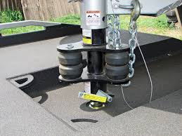 Popup Short Bed Truck Hitch Extention Solution For Your 5th-wheel ...