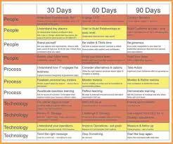 First 90 Day Plan Template Minimfagencycorhminimfagencyco Templates Pdf Doc Free U Premium Templatesrhtemplatenet