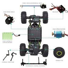 Saffire 2.4Ghz Remote Controlled Rock Crawler, RC Monster Truck 4WD ... Webby Remote Controlled Rock Crawler Monster Truck Blue Buy Amazoncom Ford F150 Svt Raptor 114 Rtr Rc Colors New Bright Ff Jam Bursts Grave Digger 112 24g 2wd Alloy High Speed Control Off 124 Scale Maxd Walmartcom Electric Redcat Volcano18 V2 118 Mons Rc Trucks Suppliers And Manufacturers At Big Hummer H2 Wmp3ipod Hookup Engine Sounds Shop 4wd Triband Offroad C2035 Cars 30mph Control Brushed Gizmo Toy Ibot Road Racing Car Monster Truck Toys Array