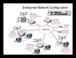 Small Business Quadro IP PBX, VoIP And Signaling Conversion ...
