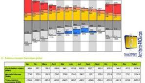 le test d étanchiété à l air dans la rt2012 obligatoire et quand