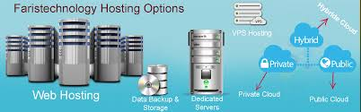 Web Hosting & Cloud Hosting | Home | Faris Technology Vps Hosting Standard Us Web Product By Bluehost Shiftsver Webhosting Service Manage And Wordpress Highspeed Website Affordable Sver Websnp Dicated Cloud For What Are The Advantages Of A Hostingeva Apps Eva Hosting Shared Vs Visually Hostingsvbanner Design Domain Top Provider Chosen By Webhostingsecrrevealednet Inmotion Review Worth Money 7 Thoughts Intsver Unlimited Cara Membuat Namesver Di Panel Webuzo Pada Idcloudhost