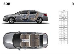taille coffre nouvelle 308 peugeot 508 508 sw dimensions extérieures et intérieures