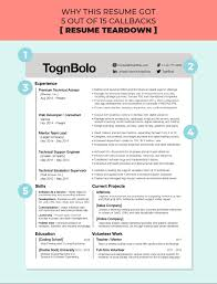 Why This Resume Got 5 Out Of 15 Callbacks [Resume Teardown] This Resume Here Is As Traditional It Gets Notice The Name Centered Single Biggest Mistake You Can Make On Your Cupcakes Rules Best Font Size For Of Fonts And Proper Picture In Kinalico How To Present Your Resume Write A Summary Pagraph By Acadsoc Issuu What Should Look Like In 2018 Jobs Canada Fair I Post My On Indeed Grad Katela Long Be Professional For Rumes Sample Give Me A Job Cover Letter Copy And Paste 16 Template