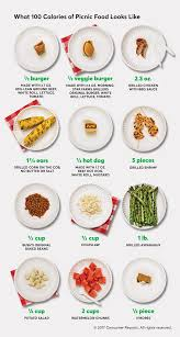 Halloween Candy Calories List by What 100 Calories Of Picnic Foods Looks Like Consumer Reports
