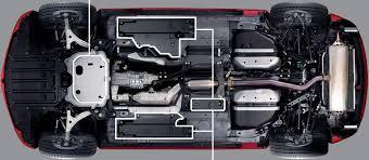 Hydraulic Floor Jack Troubleshooting by 16 Hydraulic Floor Jack Manual Gun Safe Dolly Rental Rental