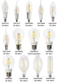 high power 12w led filament hpd l led light replace 70w hps led